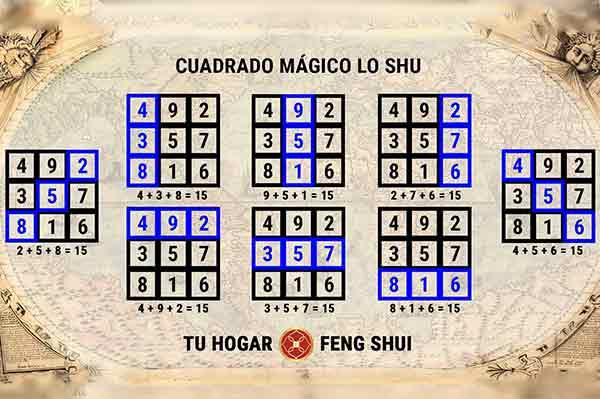 feng shui numerologia para la abundancia 2